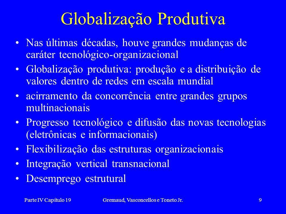 Globalização Produtiva
