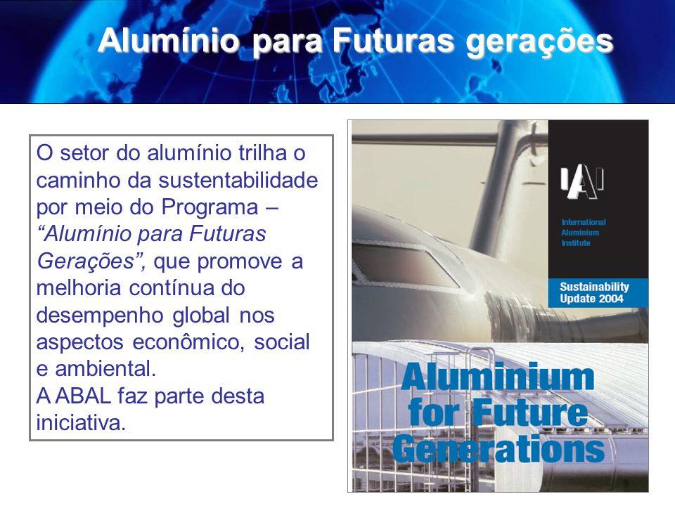 Alumínio para Futuras gerações