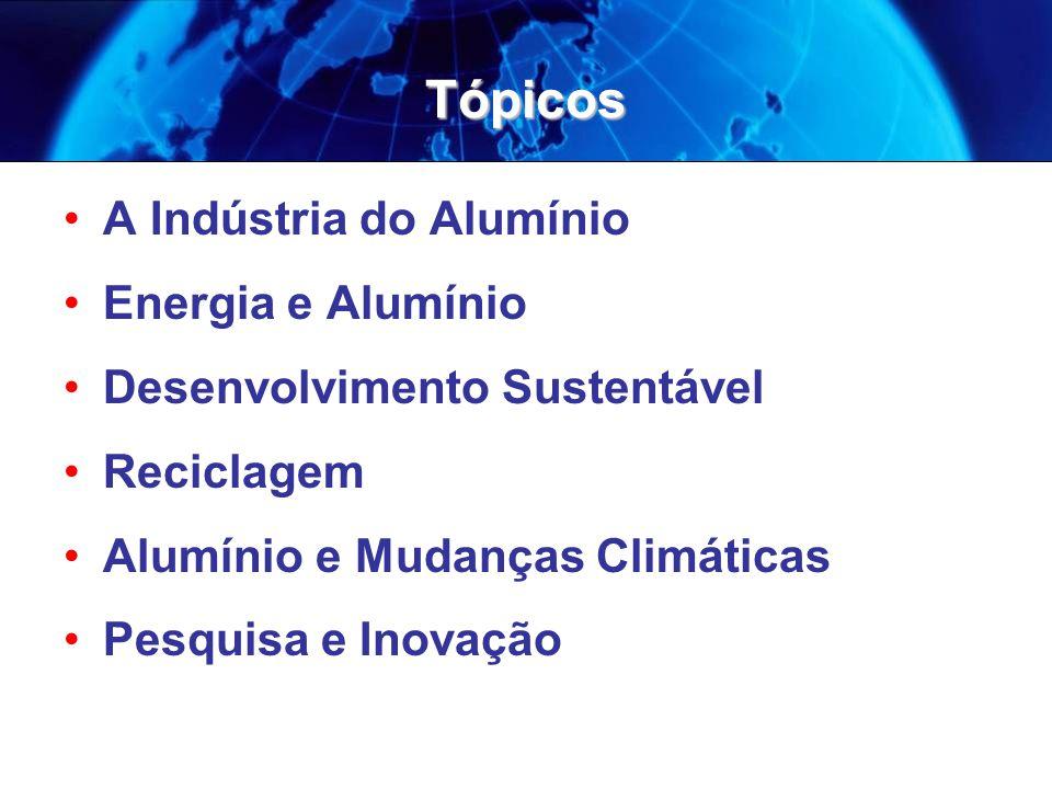Tópicos A Indústria do Alumínio Energia e Alumínio