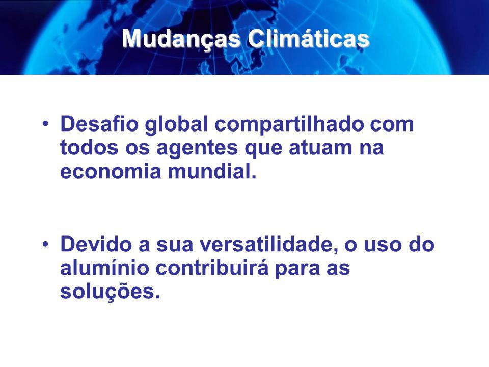 Mudanças Climáticas Desafio global compartilhado com todos os agentes que atuam na economia mundial.