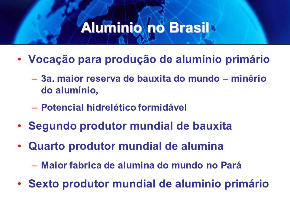 Aluminio no Brasil Vocação para produção de alumínio primário