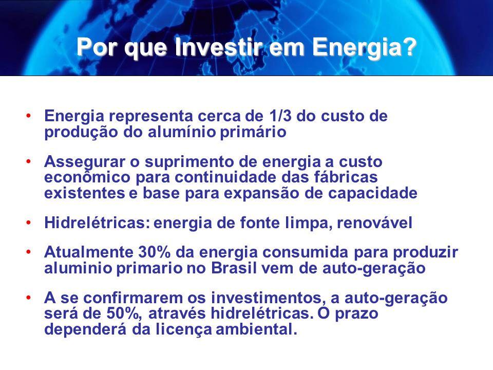 Por que Investir em Energia