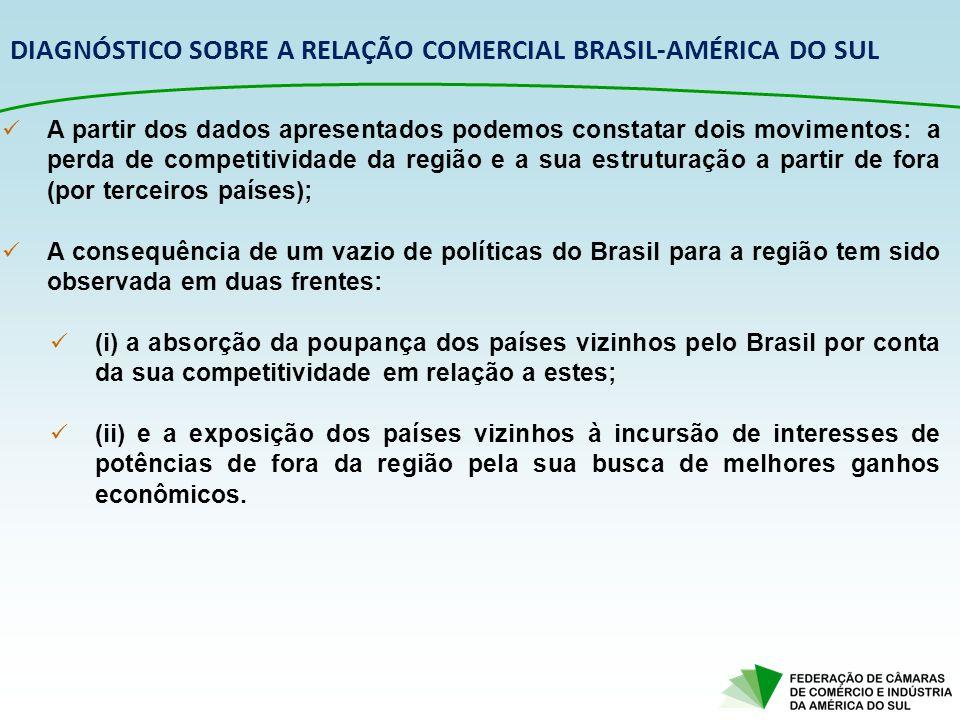 DIAGNÓSTICO SOBRE A RELAÇÃO COMERCIAL BRASIL-AMÉRICA DO SUL