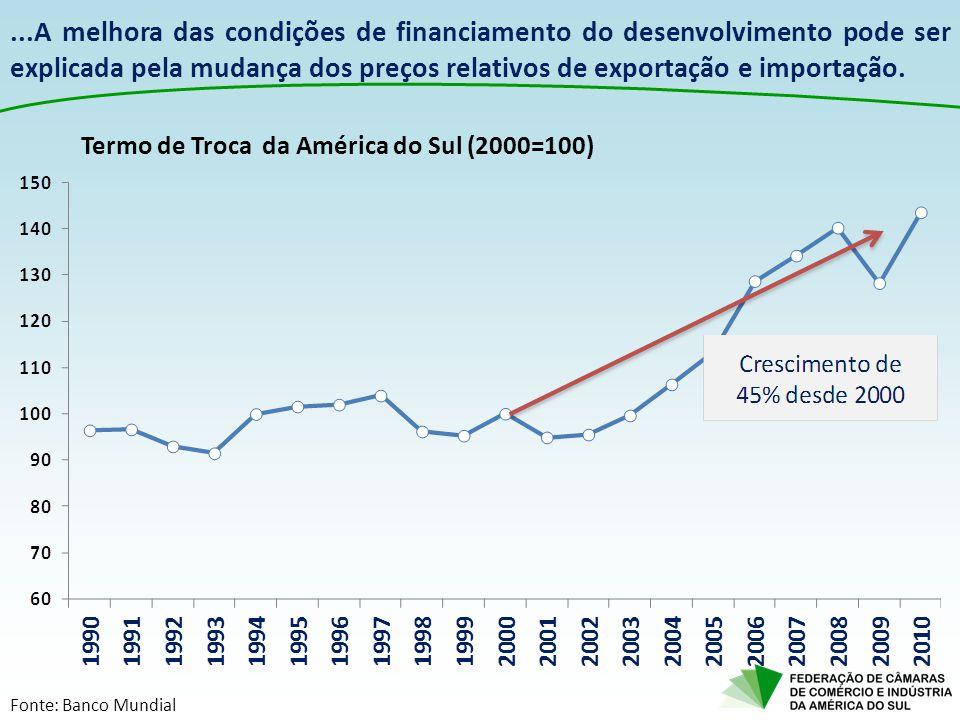...A melhora das condições de financiamento do desenvolvimento pode ser explicada pela mudança dos preços relativos de exportação e importação.