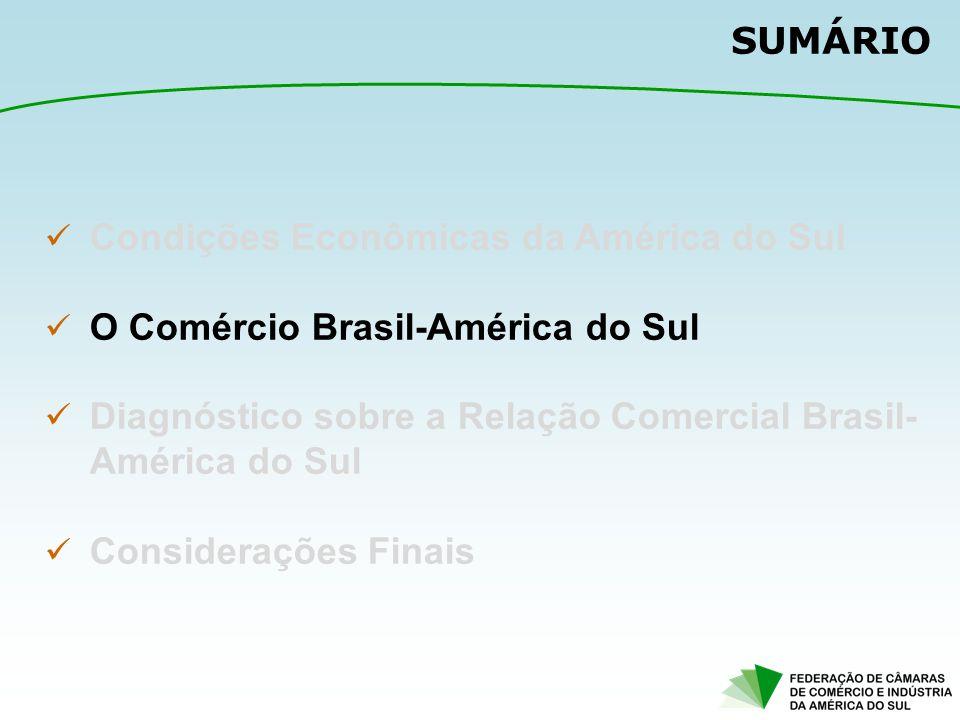 SUMÁRIO Condições Econômicas da América do Sul. O Comércio Brasil-América do Sul. Diagnóstico sobre a Relação Comercial Brasil- América do Sul.