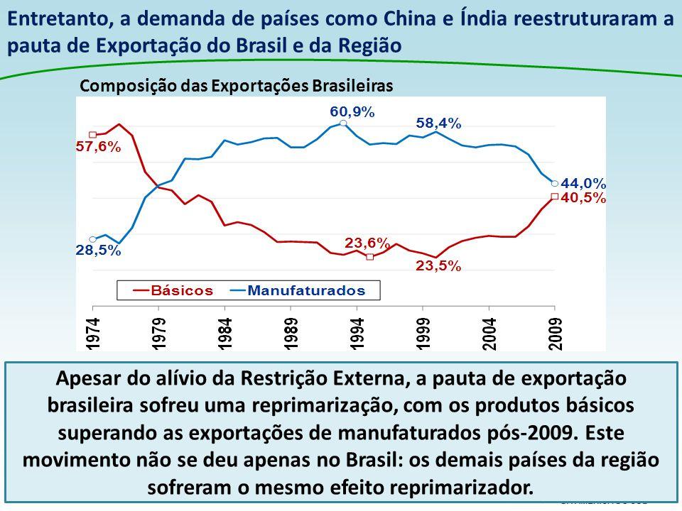 Entretanto, a demanda de países como China e Índia reestruturaram a pauta de Exportação do Brasil e da Região