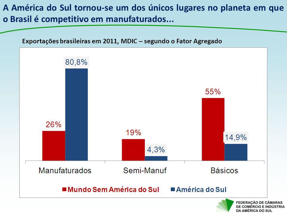 A América do Sul tornou-se um dos únicos lugares no planeta em que o Brasil é competitivo em manufaturados...