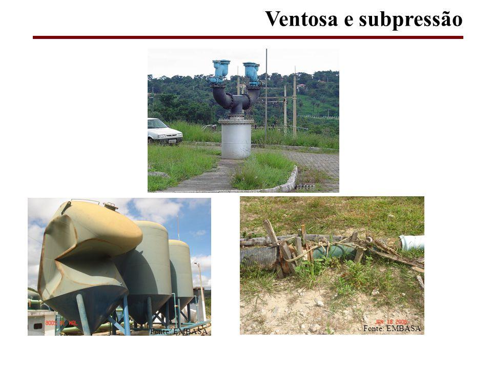 Ventosa e subpressão Fonte: EMBASA Fonte: EMBASA
