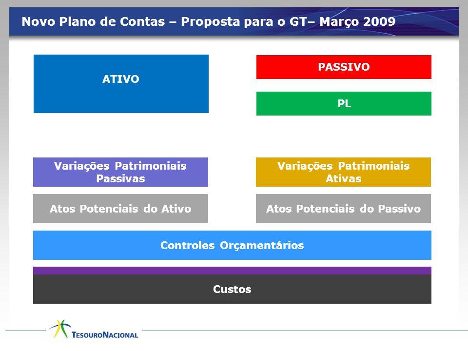 Novo Plano de Contas – Proposta para o GT– Março 2009