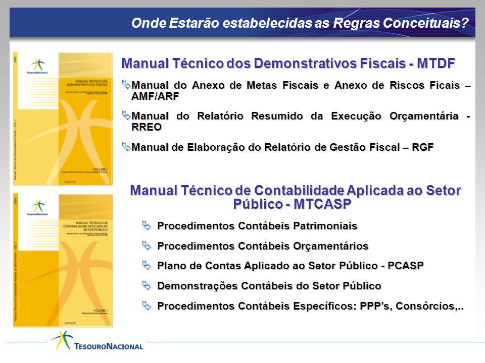 Manual Técnico de Contabilidade Aplicada ao Setor Público - MTCASP