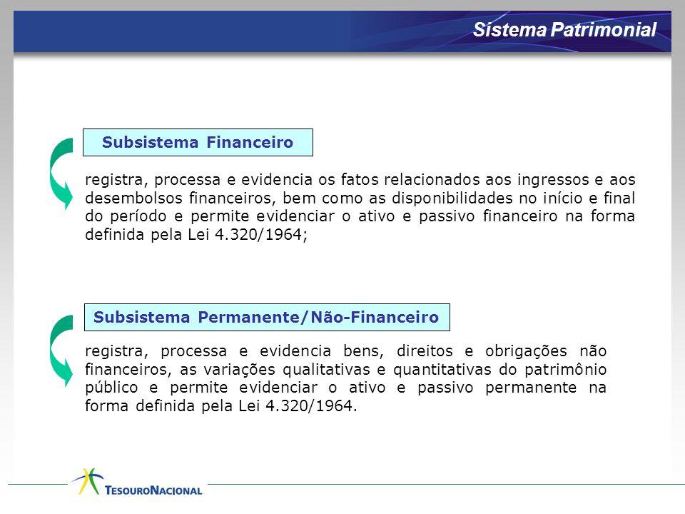 Subsistema Financeiro Subsistema Permanente/Não-Financeiro