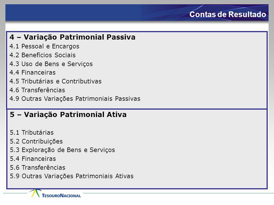 Contas de Resultado 4 – Variação Patrimonial Passiva