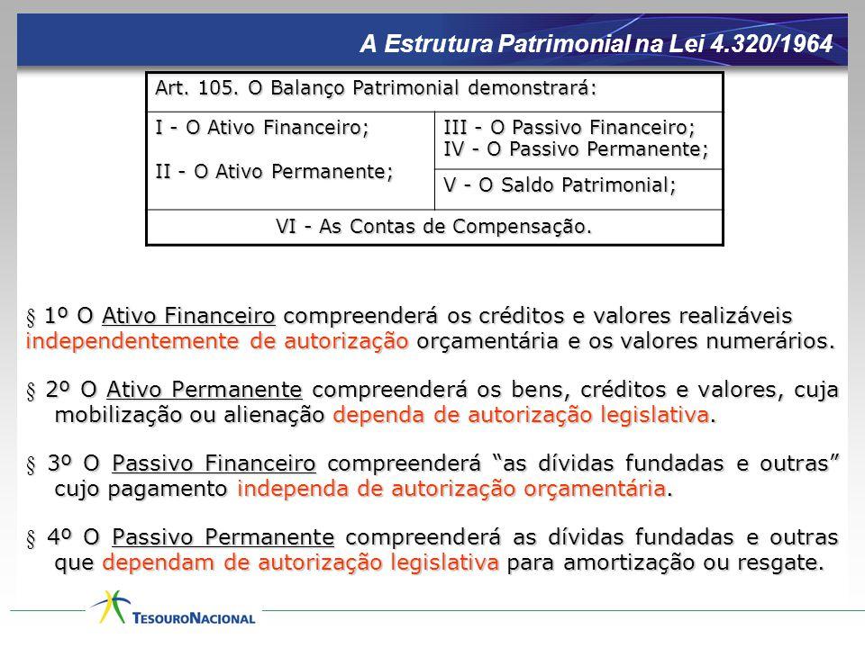 A Estrutura Patrimonial na Lei 4.320/1964