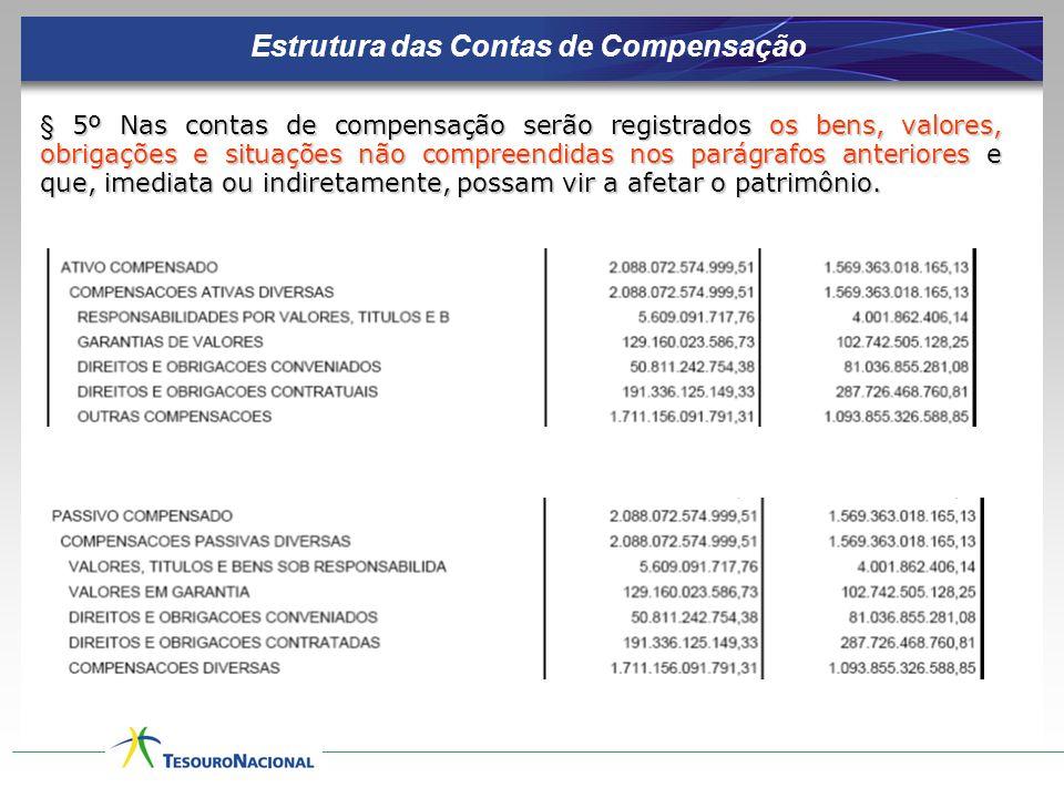 Estrutura das Contas de Compensação