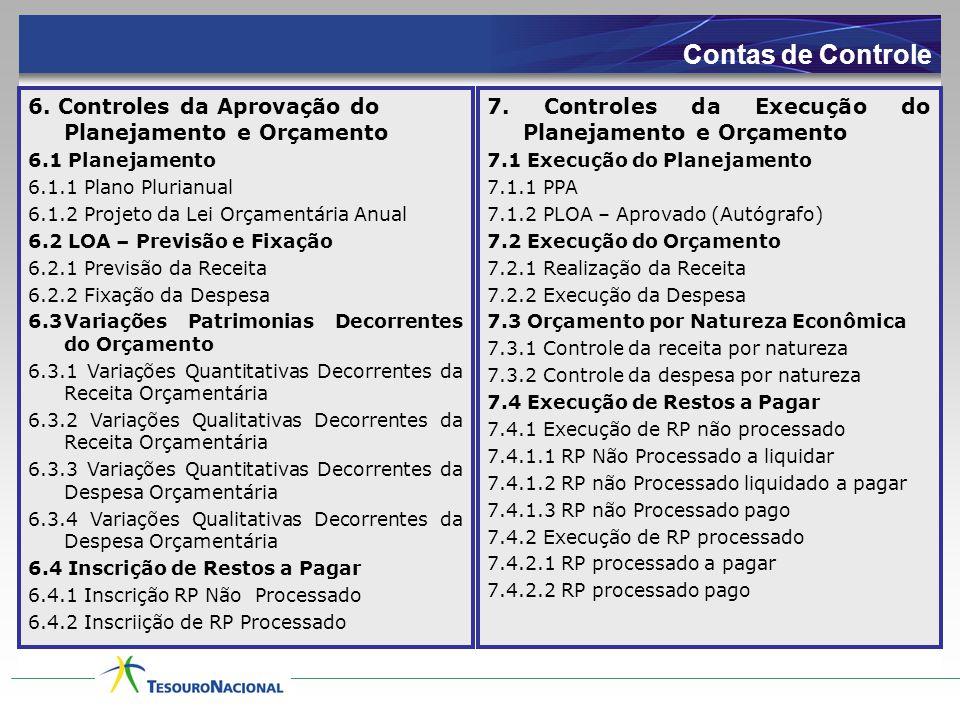 Contas de Controle 6. Controles da Aprovação do Planejamento e Orçamento. 6.1 Planejamento. 6.1.1 Plano Plurianual.
