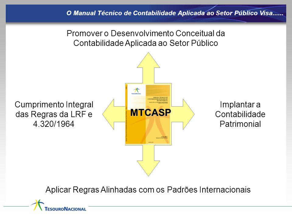 O Manual Técnico de Contabilidade Aplicada ao Setor Público Visa......