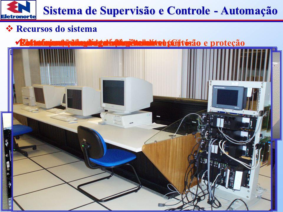Recursos do sistema Comunicação entre os sistemas de supervisão e proteção. Relatório de eventos disponíveis no escritório.