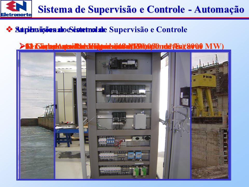 Supervisionar e controlar