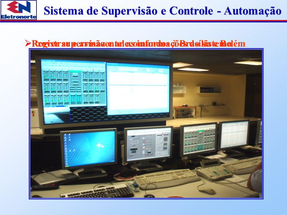 Prover supervisão e telecomandos à Brasília e Belém