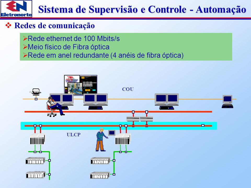 Redes de comunicação Rede ethernet de 100 Mbits/s