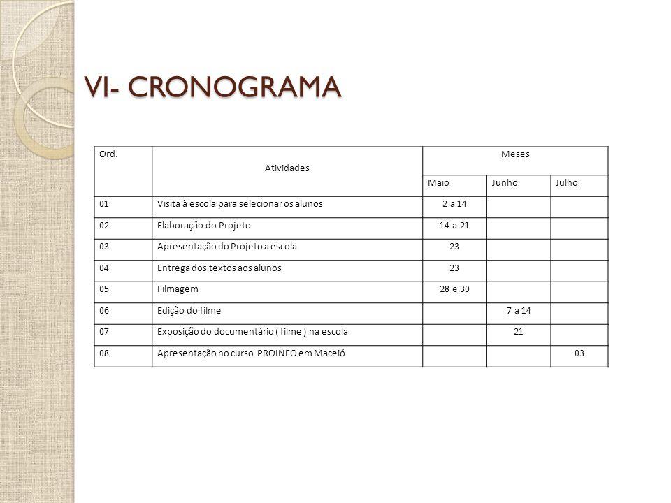 VI- CRONOGRAMA Ord. Atividades Meses Maio Junho Julho 01