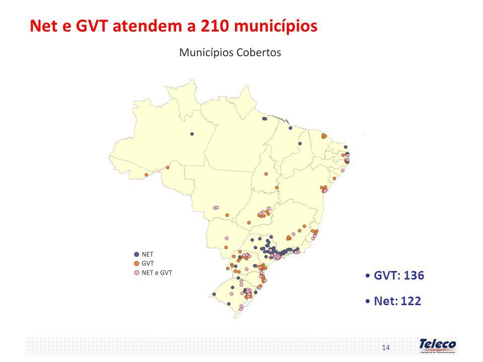 Net e GVT atendem a 210 municípios
