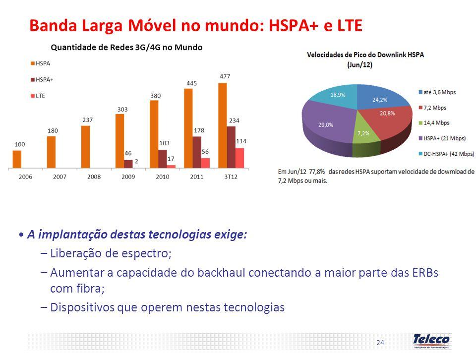 Banda Larga Móvel no mundo: HSPA+ e LTE