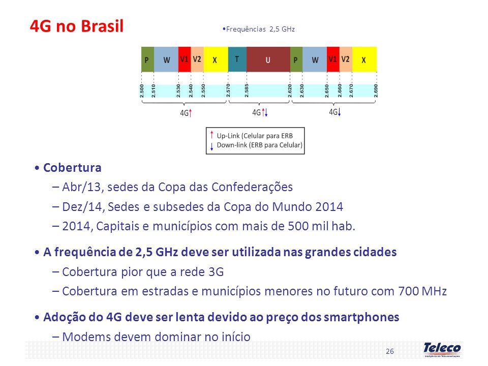 4G no Brasil Cobertura Abr/13, sedes da Copa das Confederações