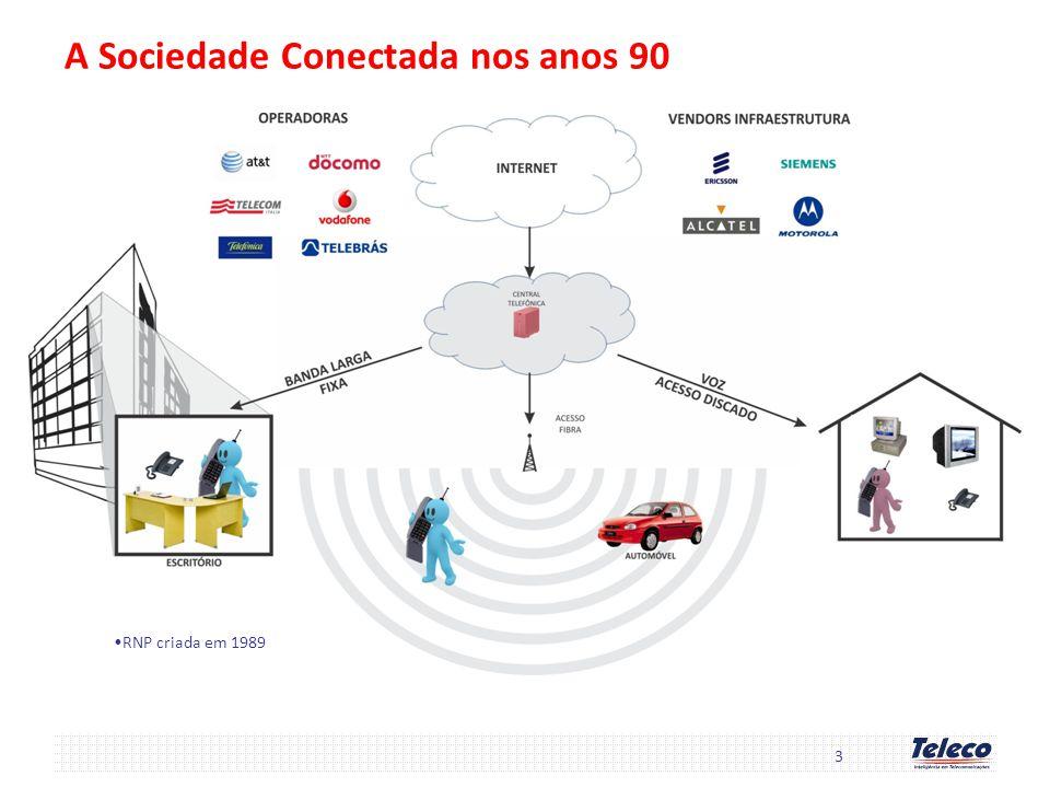 A Sociedade Conectada nos anos 90
