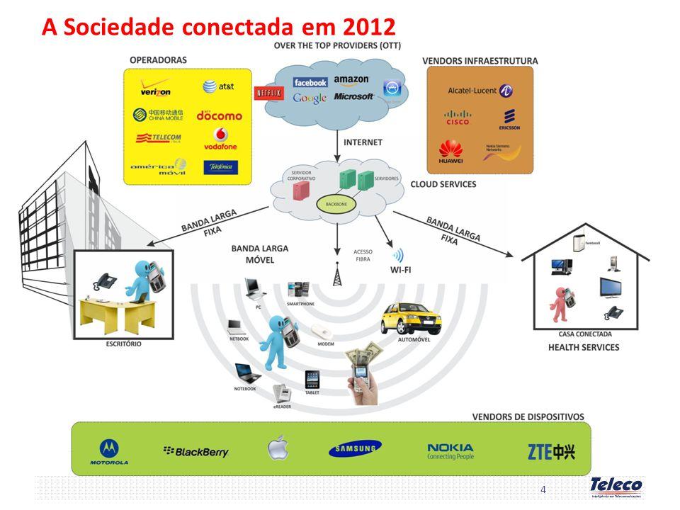 A Sociedade conectada em 2012