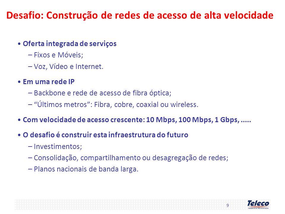 Desafio: Construção de redes de acesso de alta velocidade