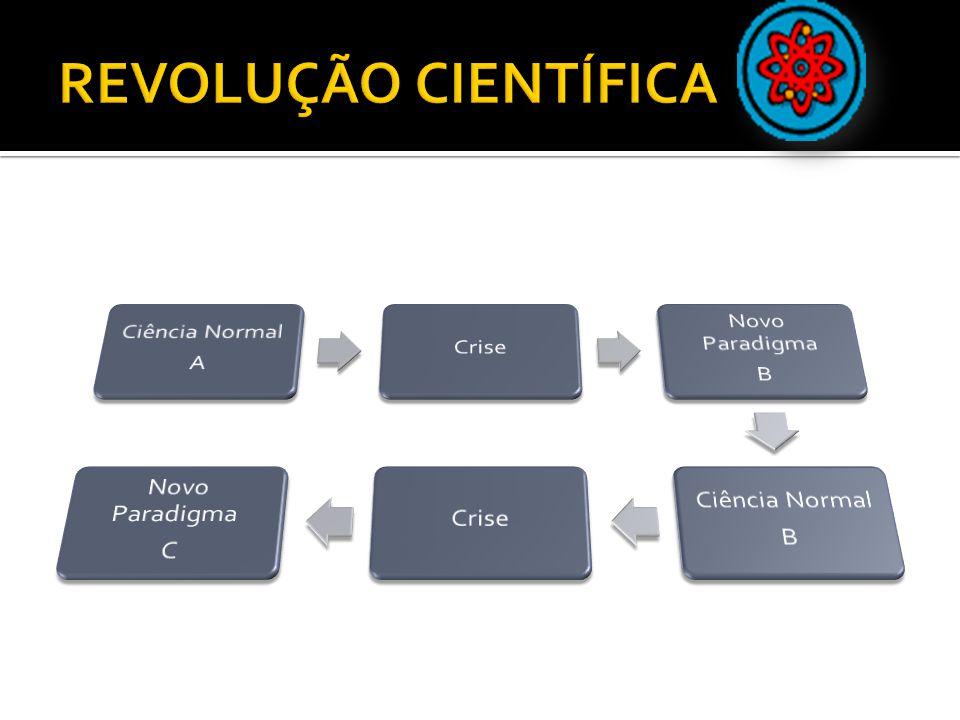 REVOLUÇÃO CIENTÍFICA Ciência Normal A Crise Novo Paradigma B C