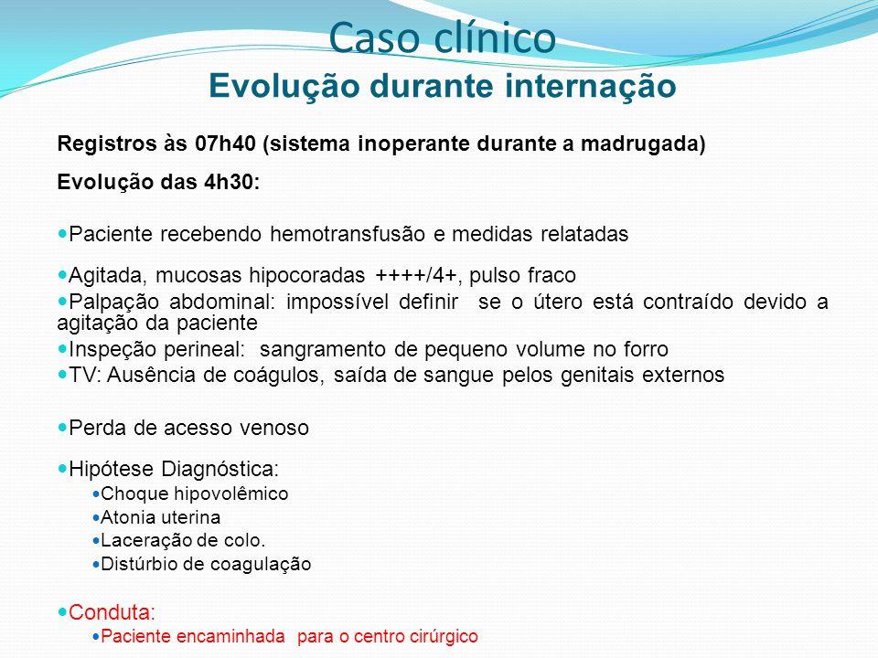 Caso clínico Evolução durante internação