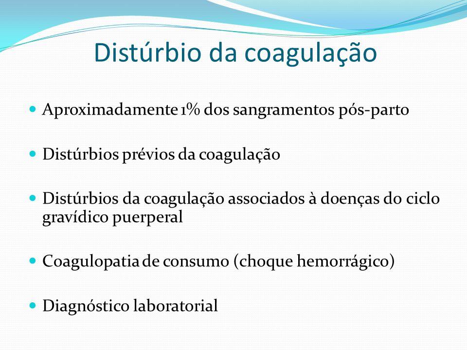 Distúrbio da coagulação