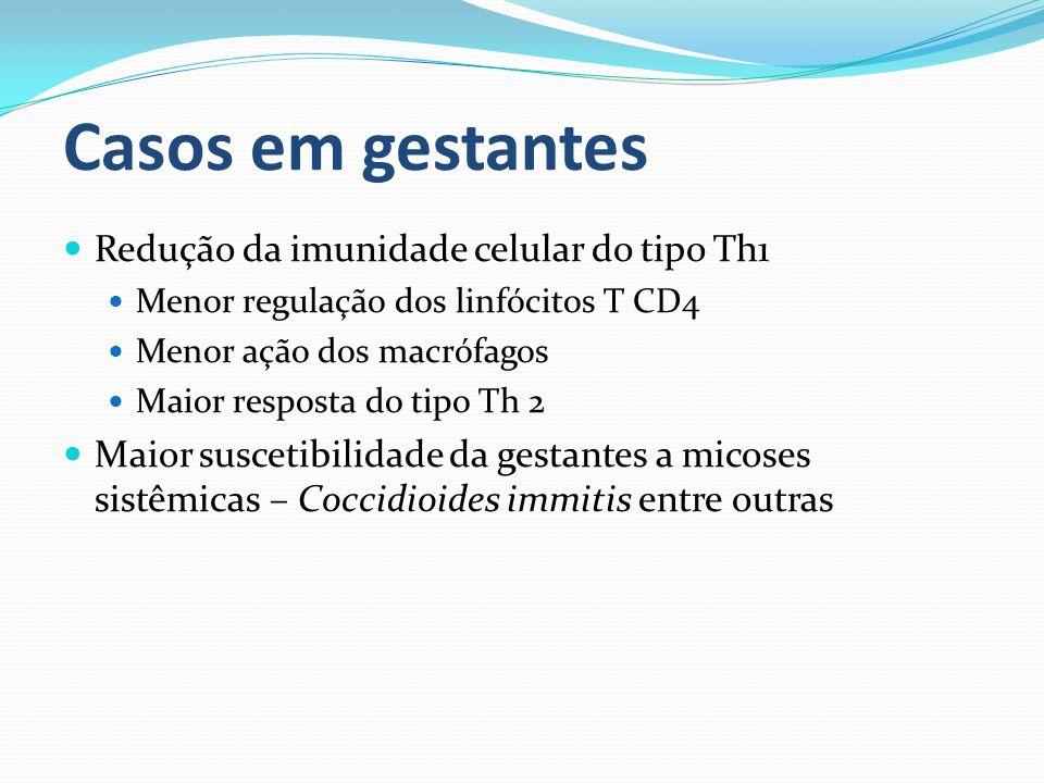 Casos em gestantes Redução da imunidade celular do tipo Th1