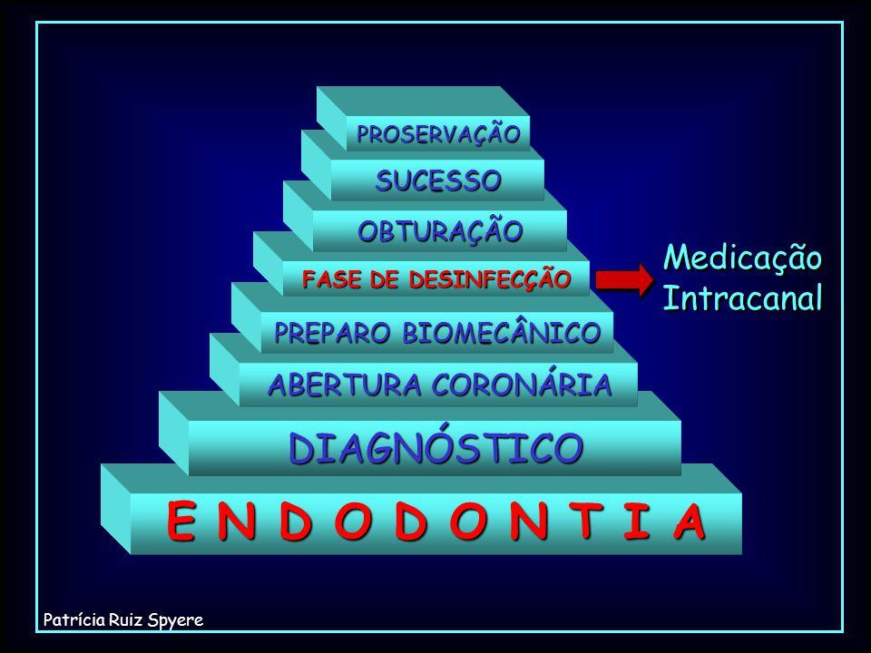 E N D O D O N T I A DIAGNÓSTICO Medicação Intracanal
