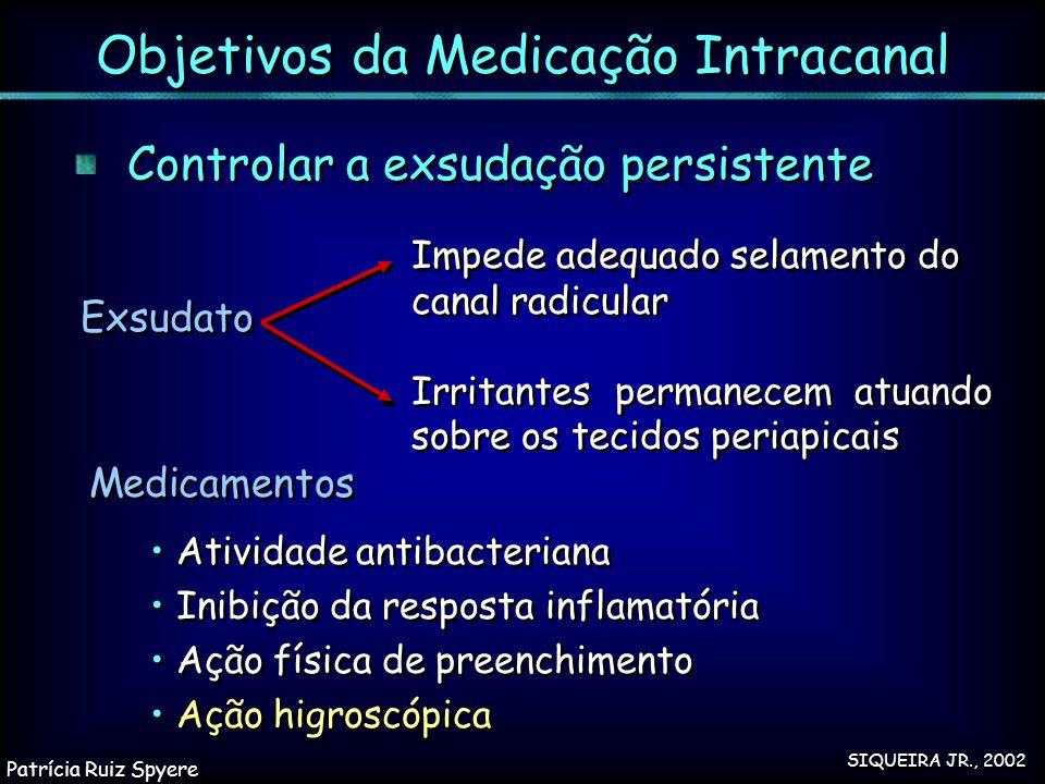 Objetivos da Medicação Intracanal