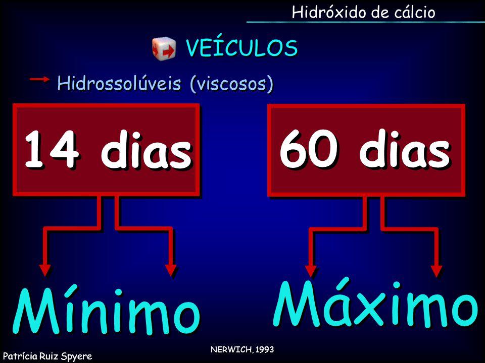 Máximo Mínimo 14 dias 60 dias VEÍCULOS Hidrossolúveis (viscosos)