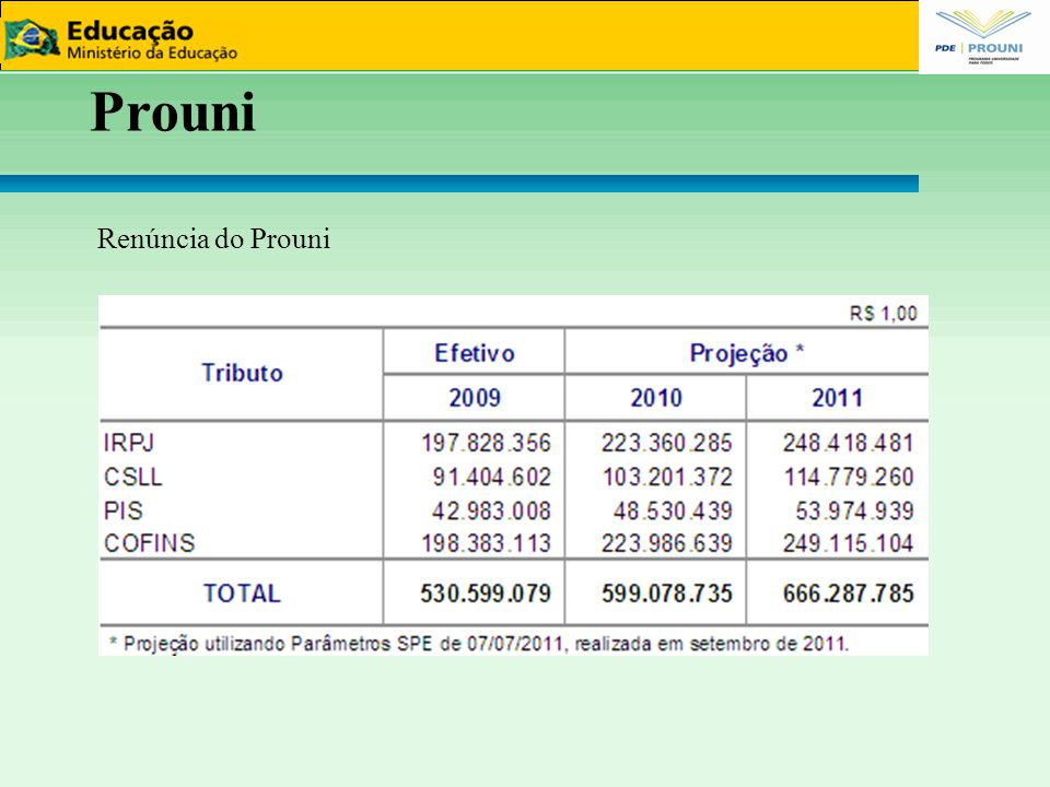 14141414 Prouni Renúncia do Prouni