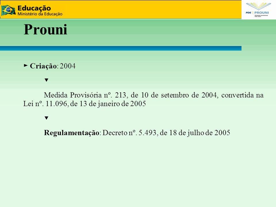 22 Prouni. ► Criação: 2004. ▼ Medida Provisória nº. 213, de 10 de setembro de 2004, convertida na Lei nº. 11.096, de 13 de janeiro de 2005.