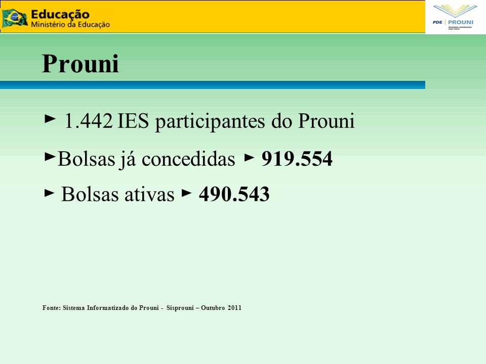 Prouni ► 1.442 IES participantes do Prouni