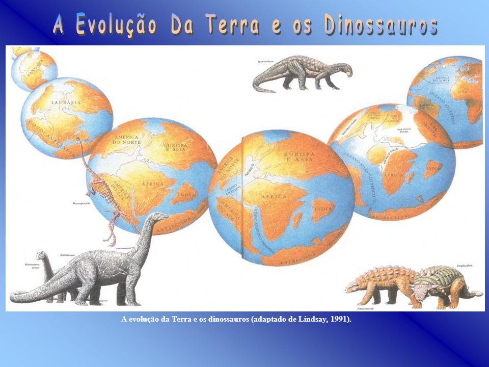 A Evolução Da Terra e os Dinossauros