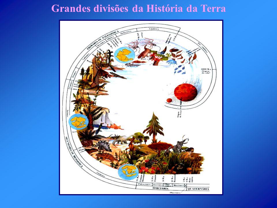 Grandes divisões da História da Terra