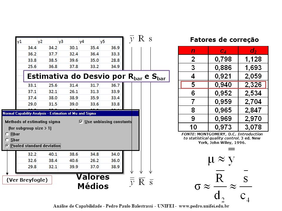 Estimativa do Desvio por Rbar e Sbar
