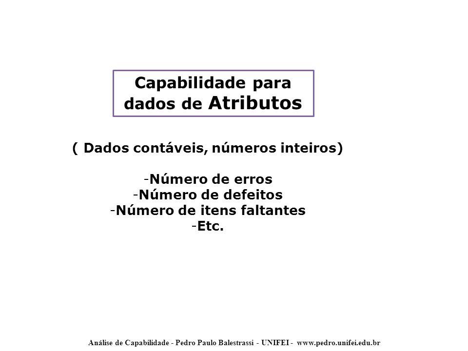 Capabilidade para dados de Atributos