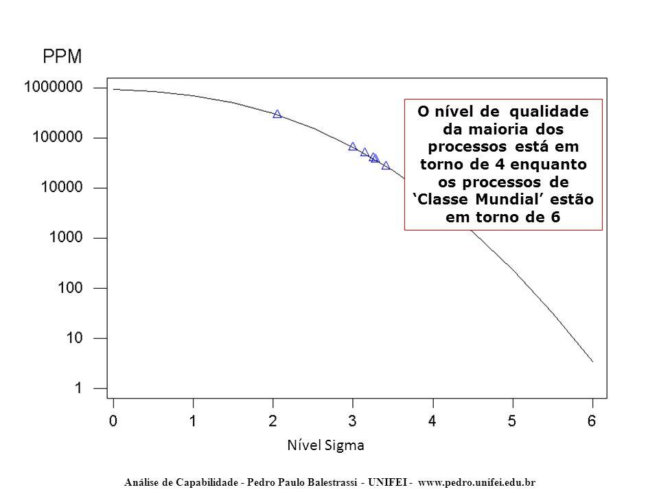 O nível de qualidade da maioria dos processos está em torno de 4 enquanto os processos de 'Classe Mundial' estão em torno de 6