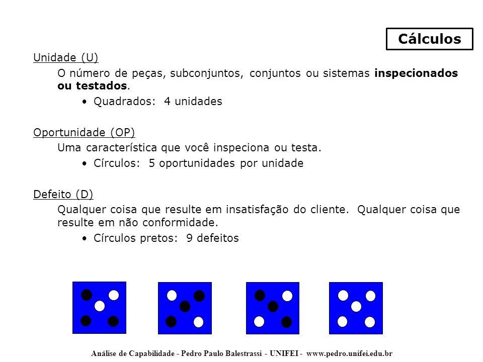 Cálculos Unidade (U) O número de peças, subconjuntos, conjuntos ou sistemas inspecionados ou testados.