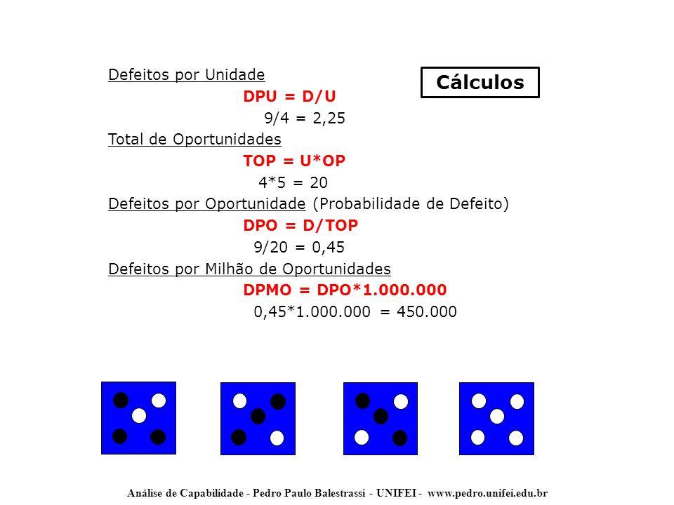 Cálculos Defeitos por Unidade DPU = D/U 9/4 = 2,25