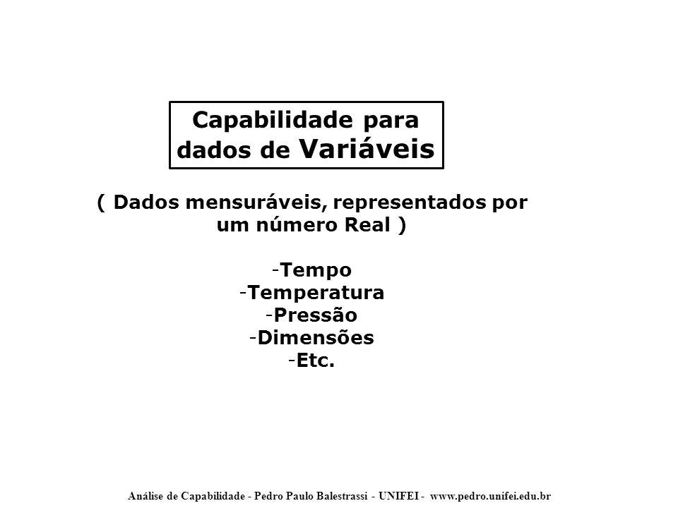 Capabilidade para dados de Variáveis
