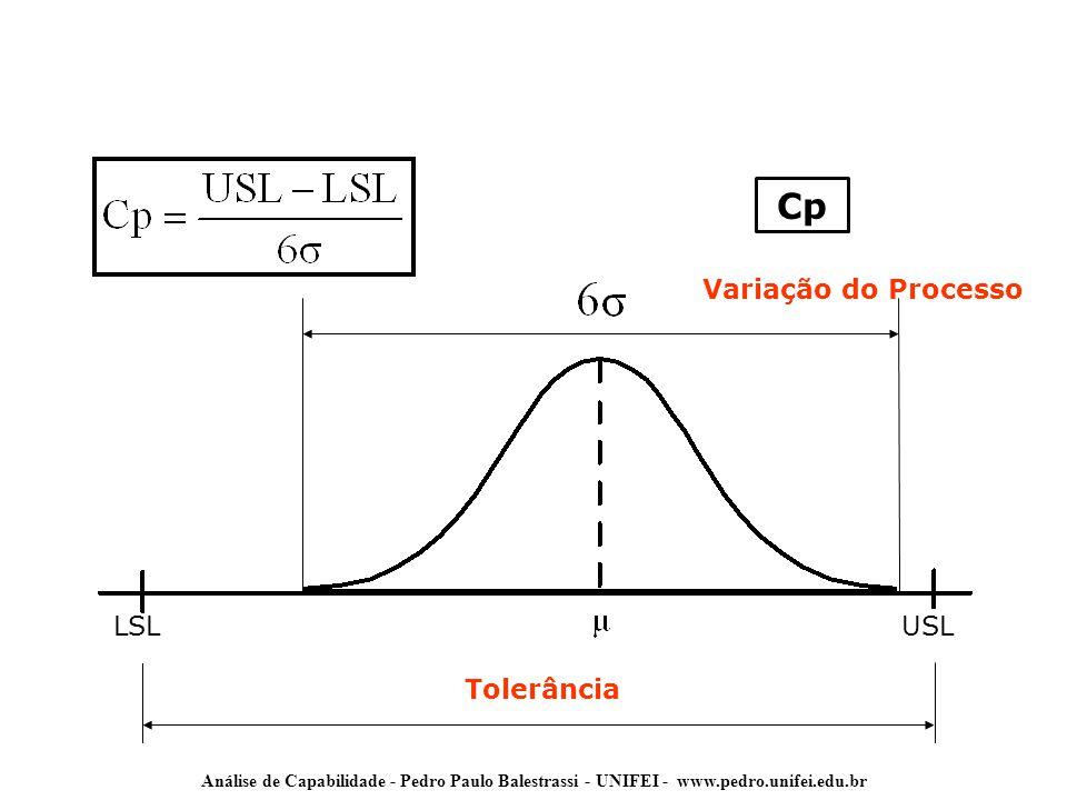 Cp Variação do Processo LSL USL Tolerância